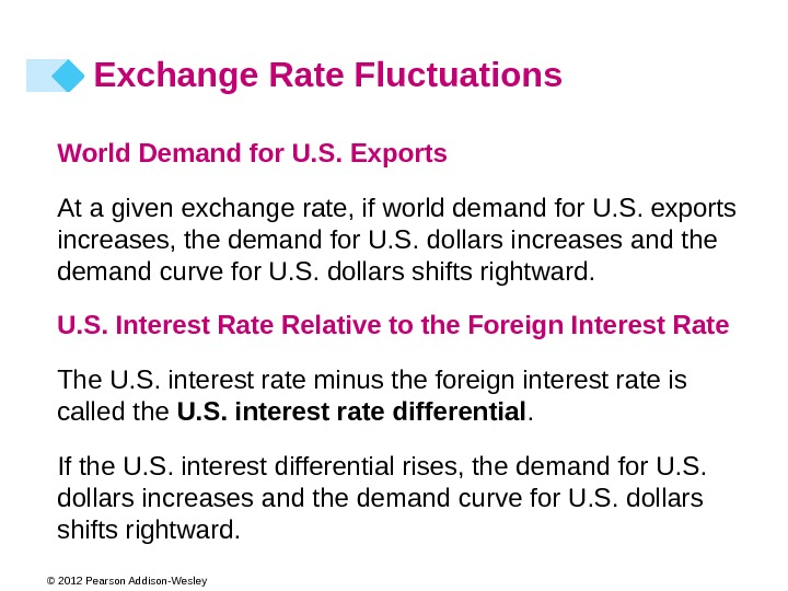 © 2012 Pearson Addison-Wesley World Demand for U. S. Exports At a given exchange rate, if