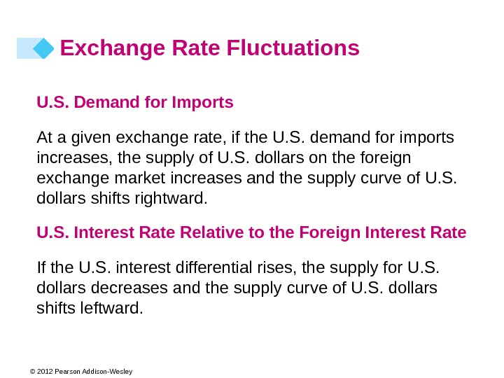 © 2012 Pearson Addison-Wesley U. S. Demand for Imports At a given exchange rate, if the