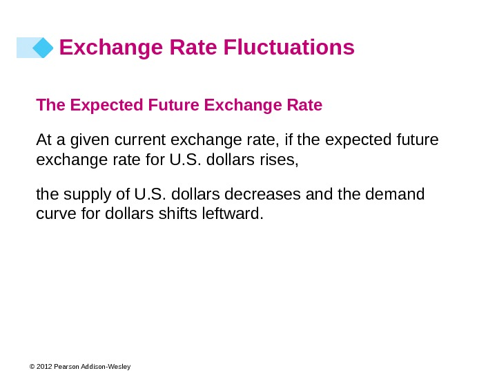 © 2012 Pearson Addison-Wesley The Expected Future Exchange Rate At a given current exchange rate, if