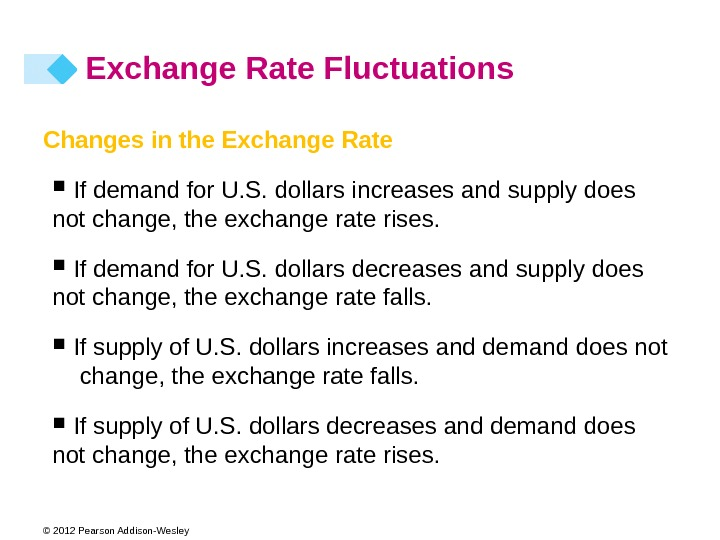 © 2012 Pearson Addison-Wesley Changes in the Exchange Rate  If demand for U. S. dollars