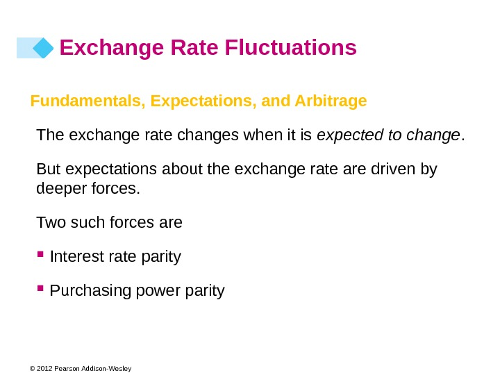© 2012 Pearson Addison-Wesley Fundamentals, Expectations, and Arbitrage The exchange rate changes when it is expected