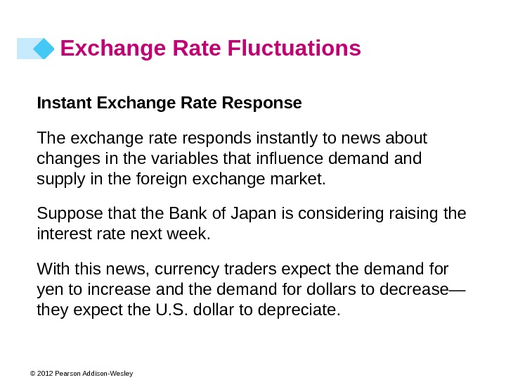 © 2012 Pearson Addison-Wesley Instant Exchange Rate Response The exchange rate responds instantly to news about