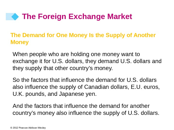 © 2012 Pearson Addison-Wesley The Foreign Exchange Market The Demand for One Money Is the Supply