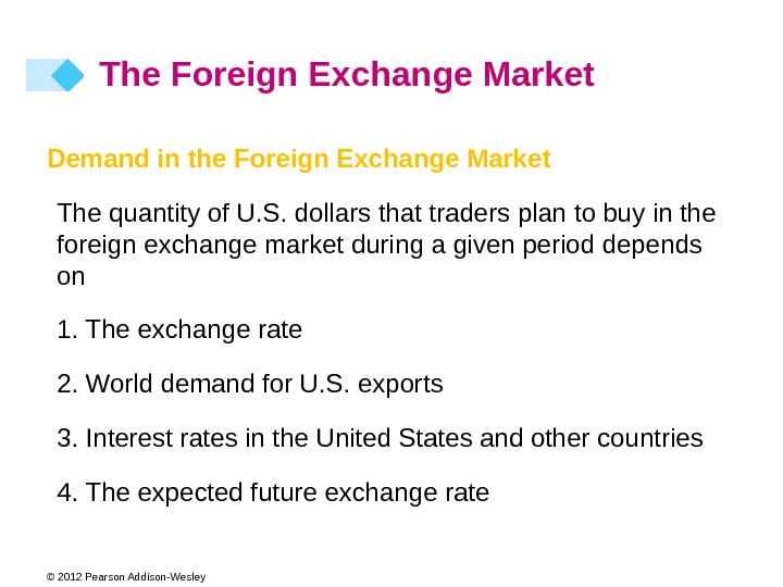 © 2012 Pearson Addison-Wesley Demand in the Foreign Exchange Market The quantity of U. S. dollars