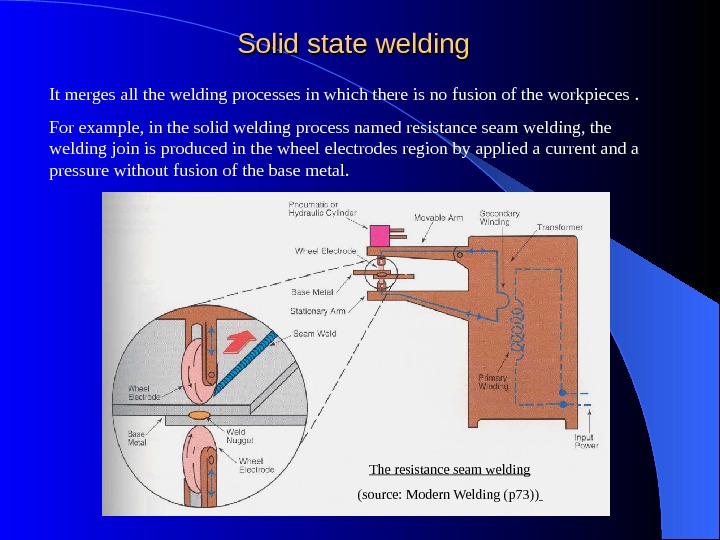 Solid state welding It merges all the welding processes in which there is no fusion of