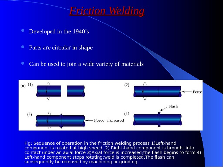 Friction Welding Developed in the 1940's Parts are circular in shape Can be used to join