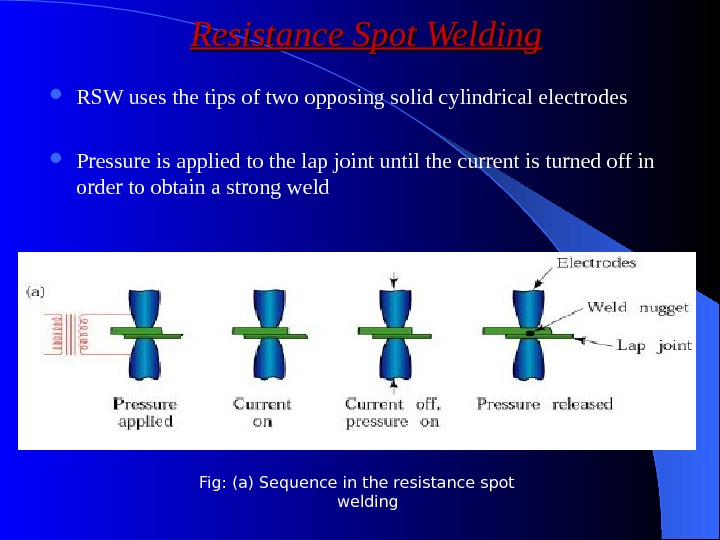 Resistance Spot Welding RSW uses the tips of two opposing solid cylindrical electrodes Pressure is applied