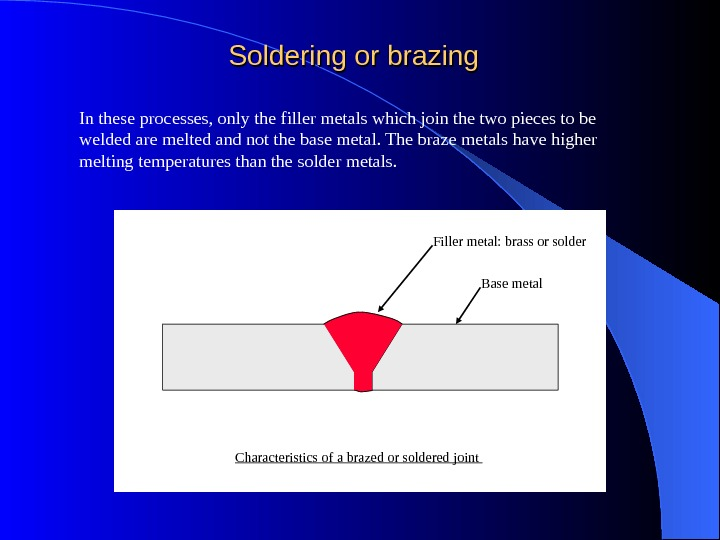 Soldering or brazing Filler metal: brass or solder Base metal Characteristics of a brazed or soldered