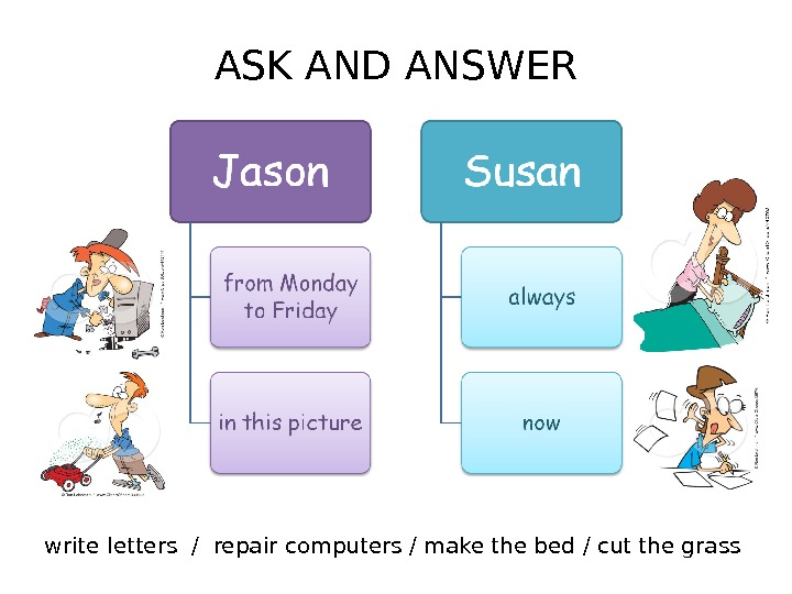 ASK AND ANSWER write letters / repair computers / make the bed / cut the grass