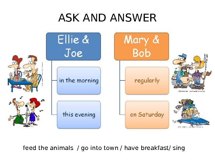 ASK AND ANSWER feed the animals / go into town / have breakfast/ sing