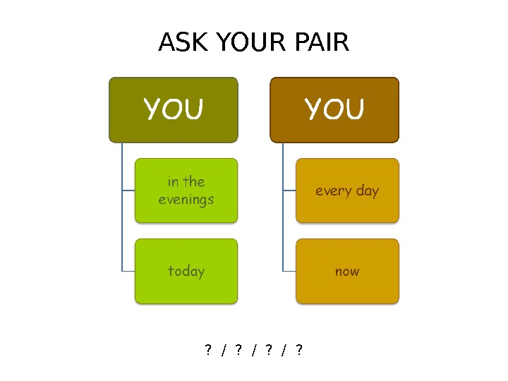 ASK YOUR PAIR ?  / ?