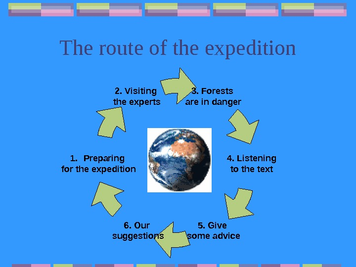 The route of the expedition 3. Forests are in danger 5. Give some advice