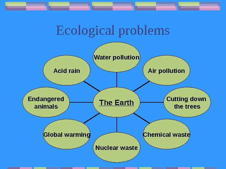 Ecological problems Acid rain Endangered animals Global warming Nuclear waste Chemical waste Cutting down