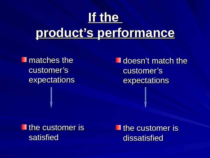 If the product's performance matches the customer's expectations the customer is satisfied doesn't match