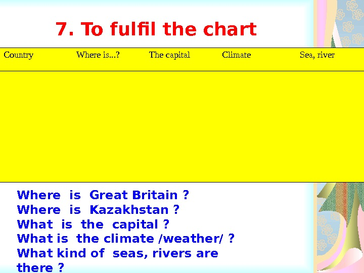7. To fulfil the chart Country Where is. . . ? The capital Climate  Sea,