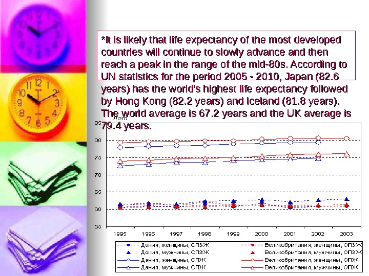 ** It is likely that life expectancy of the most developed countries will continue