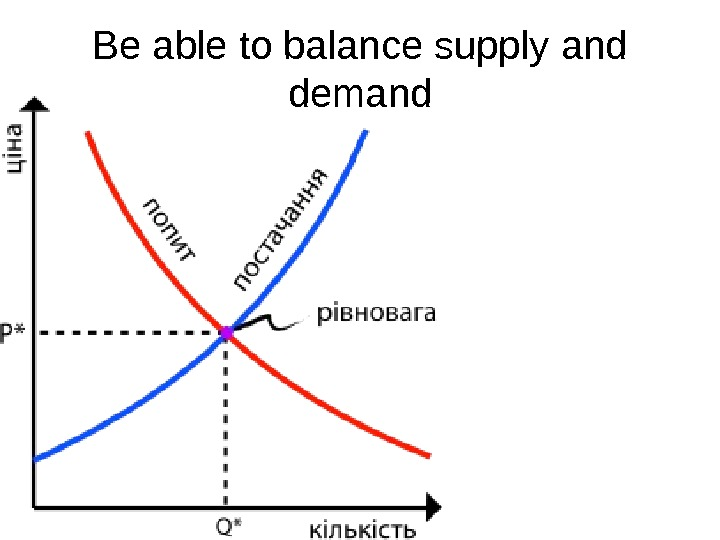 Be able to balance supply and demand