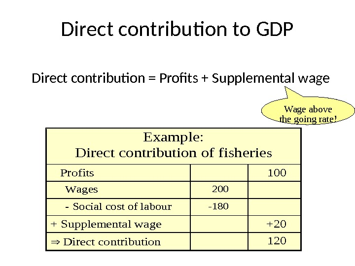 Direct contribution to GDP Direct contribution = Profits + Supplemental wage Wage above the going rate!Example: