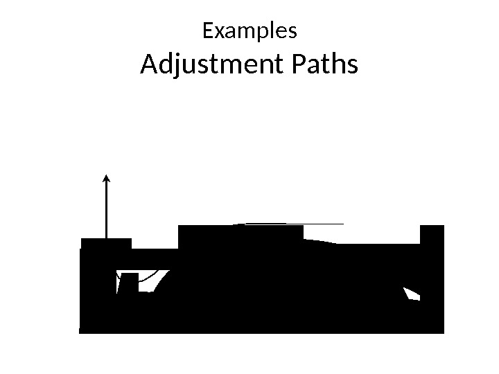 Examples Adjustment Paths. A Stock Rebuilding Programme Time Fisheries  rents Current fisheries policy Stock rebuilding