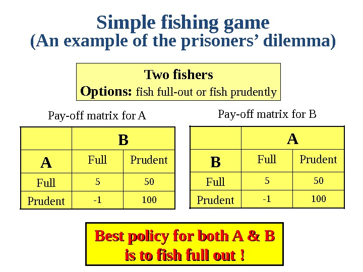 Simple fishing game (An example of the prisoners' dilemma) Two fishers Options:  fish full-out or