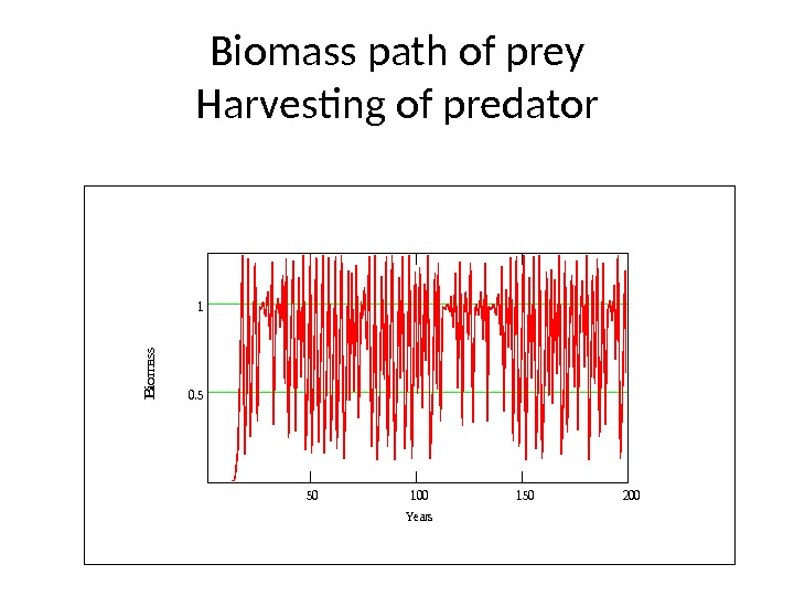 Biomass path of prey Harvesting of predator 50100150200 0. 5 1 Ye ars Biom ass