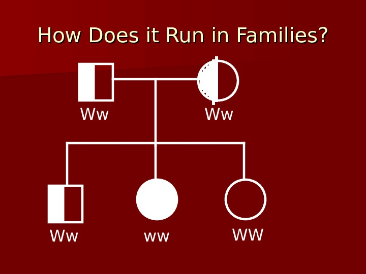 How Does it Run in Families? Ww Ww ww. Ww WW