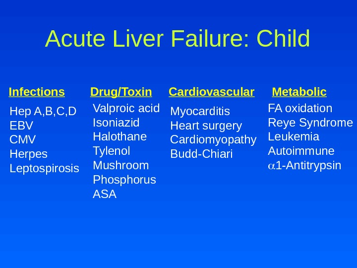 Acute Liver Failure: Child Infections Drug/Toxin  Cardiovascular Metabolic Hep A, B, C, D EBV CMV