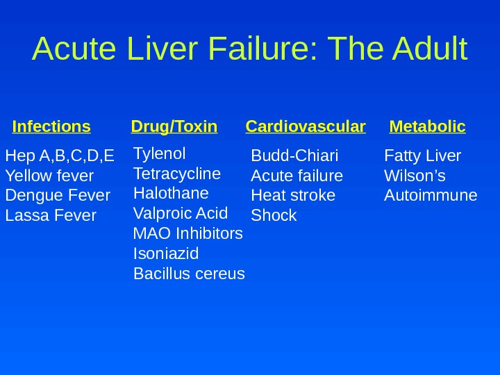 Acute Liver Failure: The Adult Infections Drug/Toxin  Cardiovascular  Metabolic Hep A, B, C, D,
