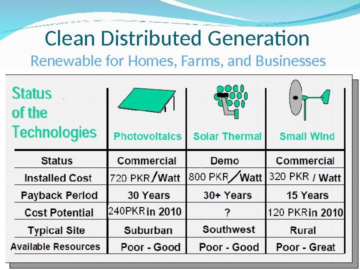 Презентация wind turbine power plant presentation