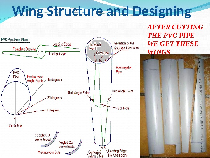 Wing Structure and Designing  AFTER CUTTING THE PVC PIPE  WE GET THESE WINGS