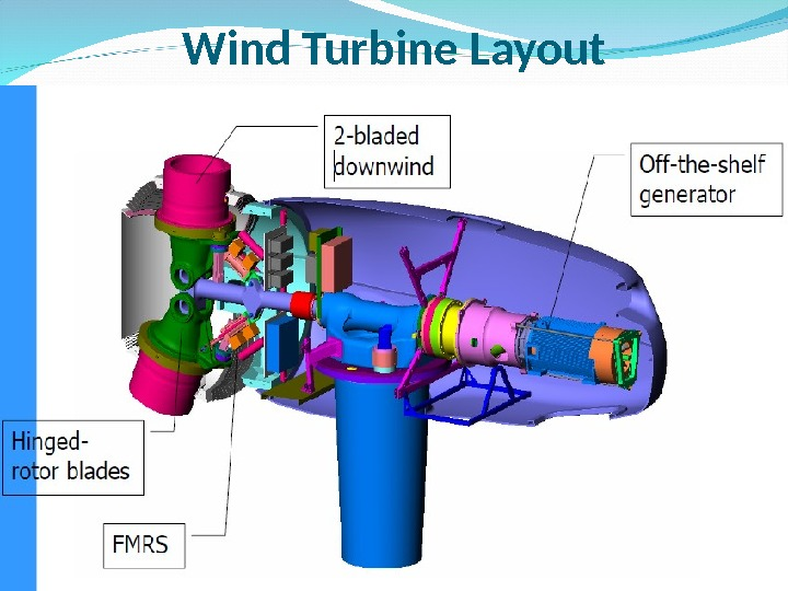 Wind Turbine Layout