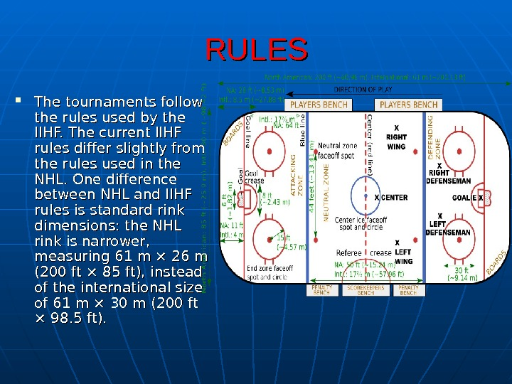 RULES The tournaments follow the rules used by the IIHF.  The current IIHF