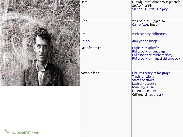 Born Ludwig Josef Johann Wittgenstein 26 April 1889 Vienna , Austria-Hungary Died 29 April 1951 (aged