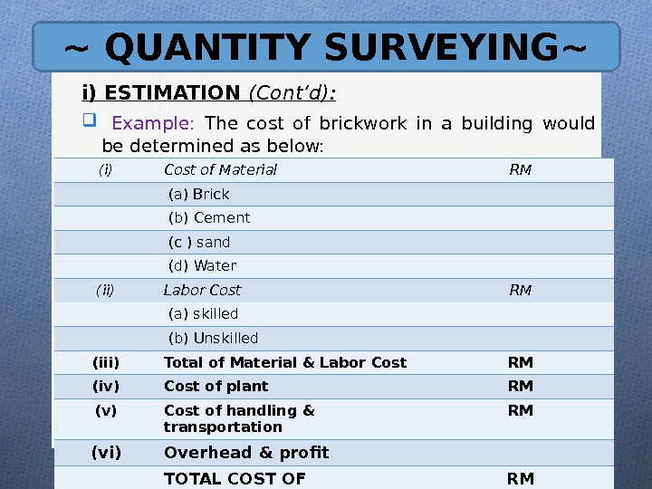 ~ QUANTITY SURVEYING~ i) ESTIMATION (Cont'd): Example:  The cost of brickwork in a building would