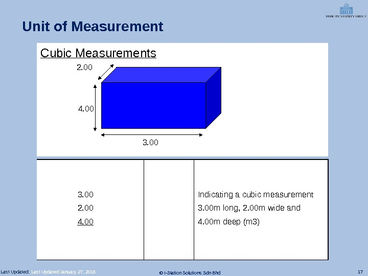 17 © I-Station Solutions Sdn Bhd. Last Updated: Cubic Measurements 3. 00 Indicating a cubic