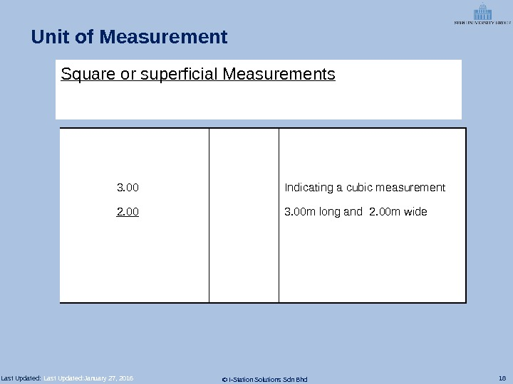 18 © I-Station Solutions Sdn Bhd. Last Updated: Square or superficial Measurements 3. 00 Indicating