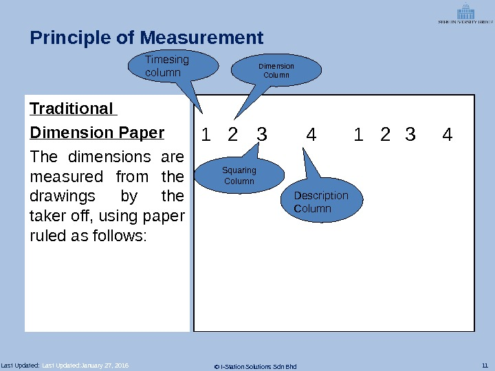 11 © I-Station Solutions Sdn Bhd. Last Updated: Traditional Dimension Paper The dimensions are measured
