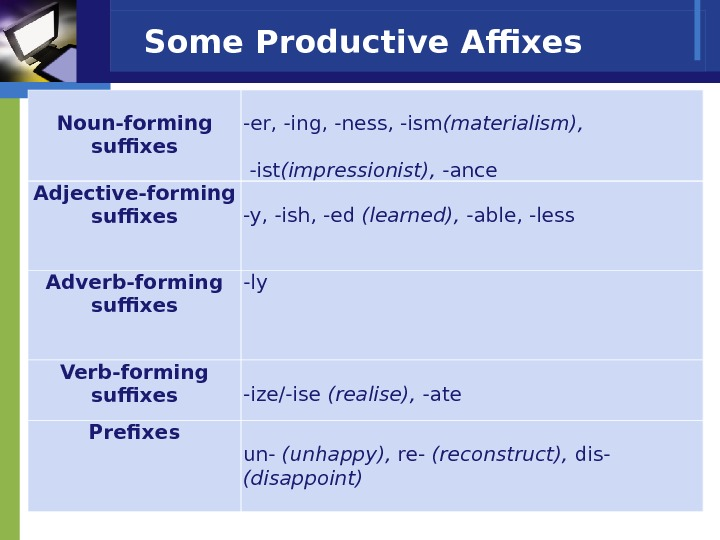 Some Productive Affixes Noun-forming suffixes - er, -ing, -ness, -ism (materialism),  -ist (impressionist),  -ance