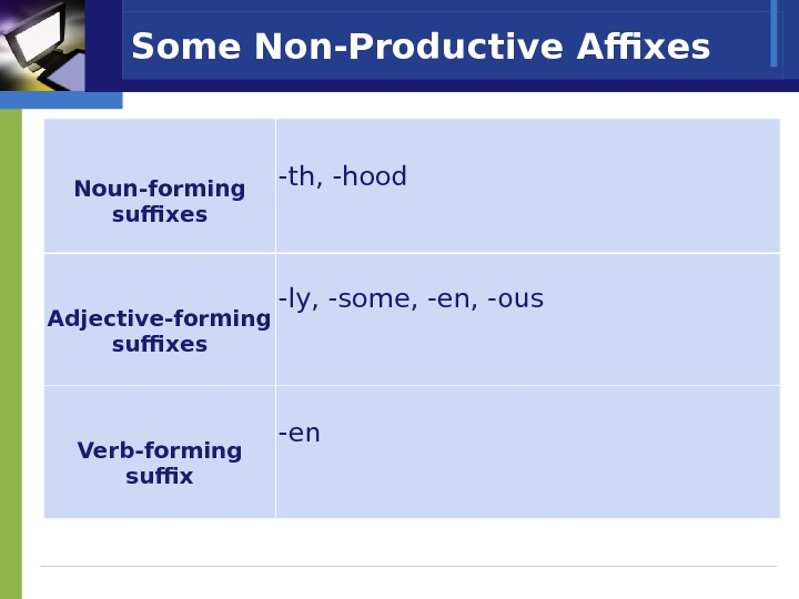 Some Non-Productive Affixes Noun-forming suffixes -th, -hood Adjective-forming suffixes -ly, -some, -en, -ous Verb-forming