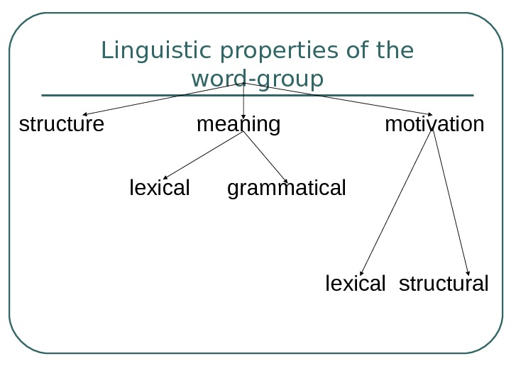 Linguistic properties of the word-group structure    meaning   motivation