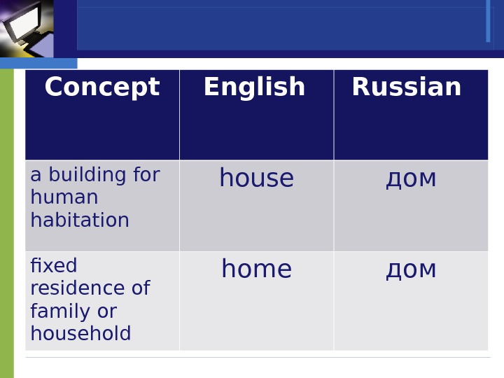Concept English  Russian a building for human habitation house дом fixed residence of family or