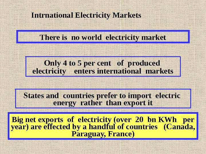 Intrnational Electricity Markets There is no world electricity market Only 4 to 5 per cent