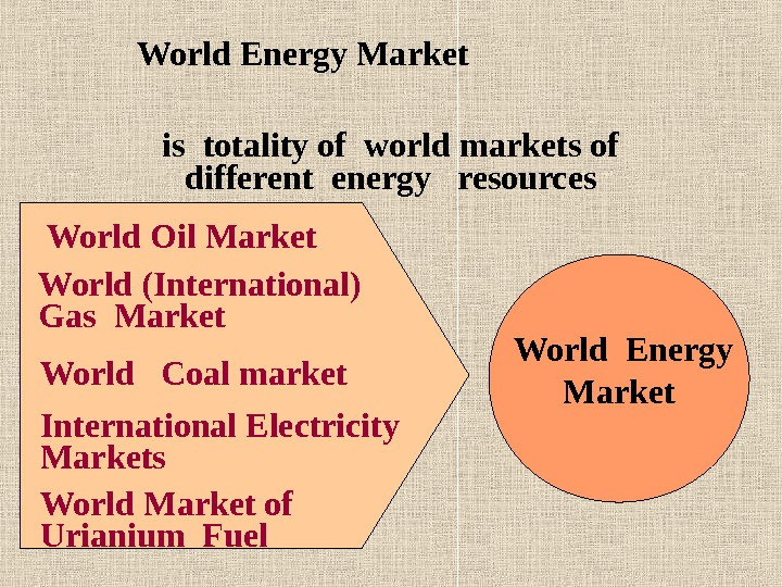 is totality of world markets of  different energy  resources. World Energy Market World