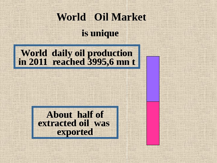 World  Oil Market is unique World daily oil production in 2011 reached  3995, 6