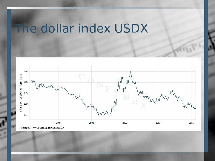 The dollar index USDX