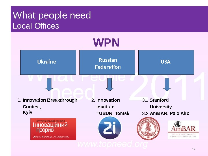 What people need Local Offices WPN Ukraine Russian Federation USA 1.  Innovation Breakthrough Contest ,