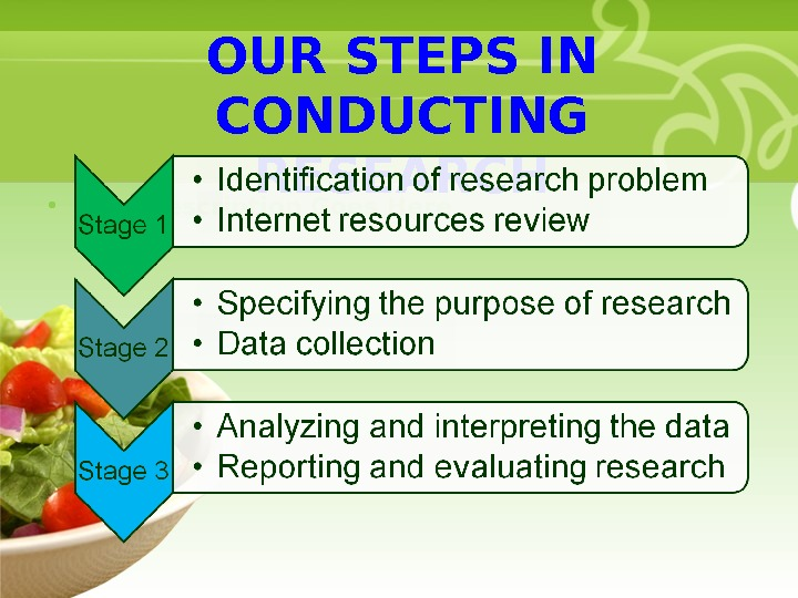 • Your Description Goes Here OUR STEPS IN CONDUCTING RESEARCH