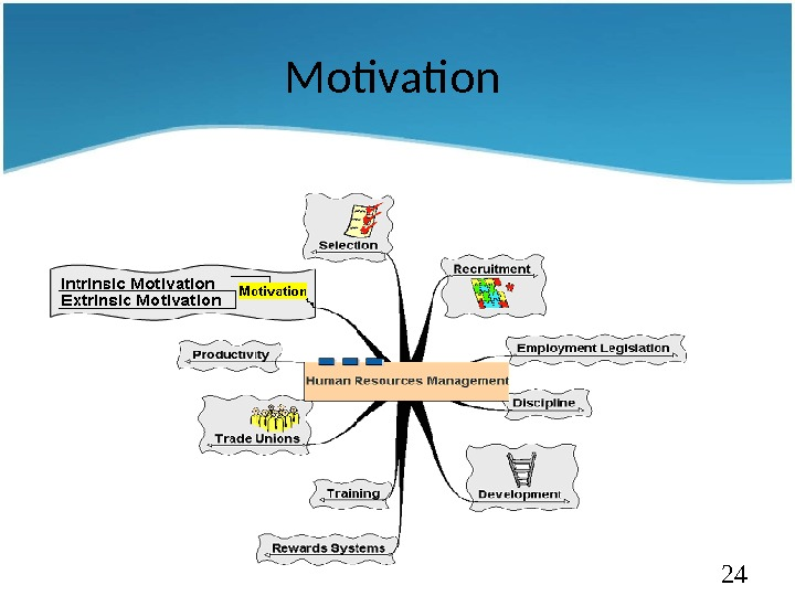 hrm motivation essay