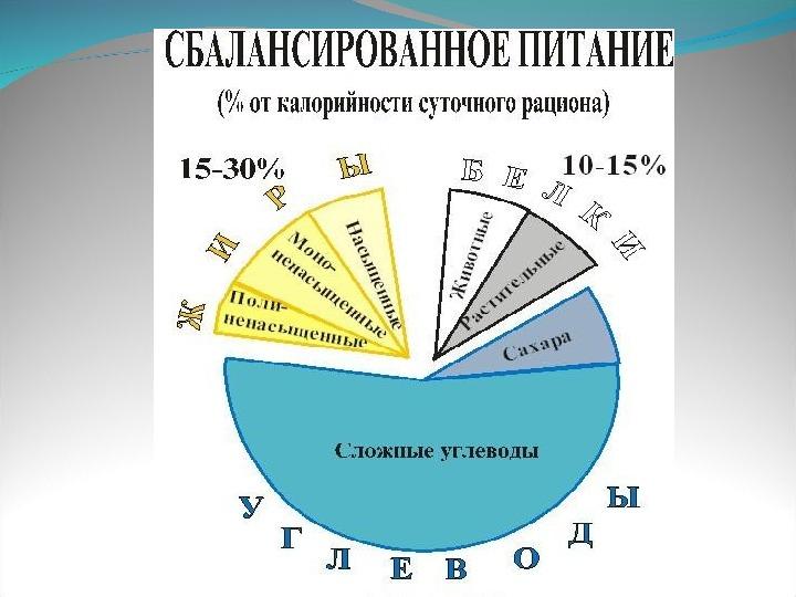 Степени гипертонии 1, 2, 3 степень, лечение и