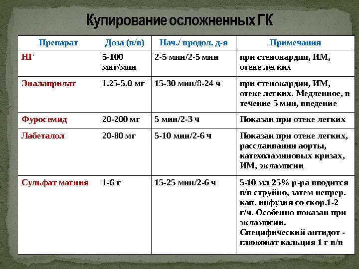 презентация 20 слайдов низкий старт